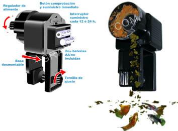Tropimatic Alimentador Automatico
